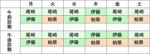 外来担当医カレンダー(20180401~)