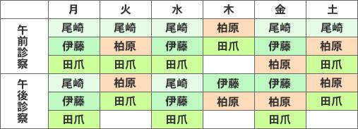 外来担当医カレンダー(20200401~)
