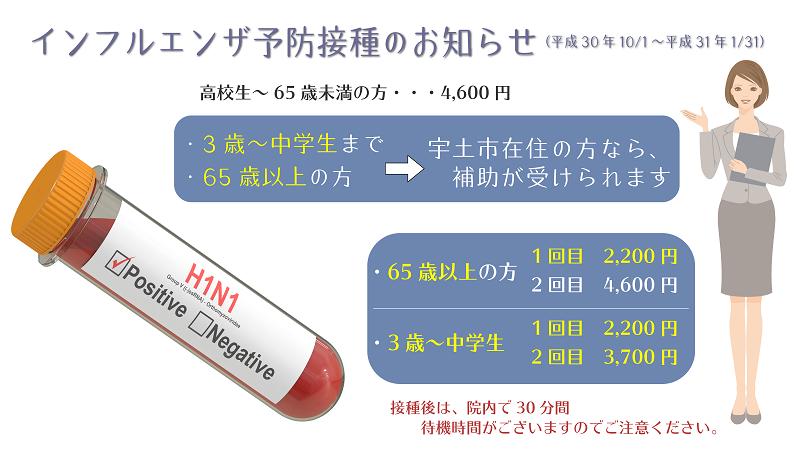 平成30年度インフルエンザ注射料金.png